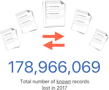 total-number-of-records